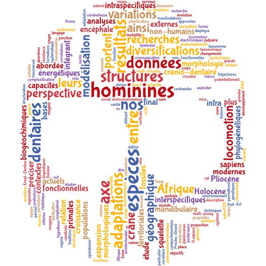 wordcloud_paleofed_new5.png