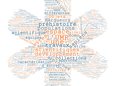 wordcloud_themes_et_ateliers_bis.png